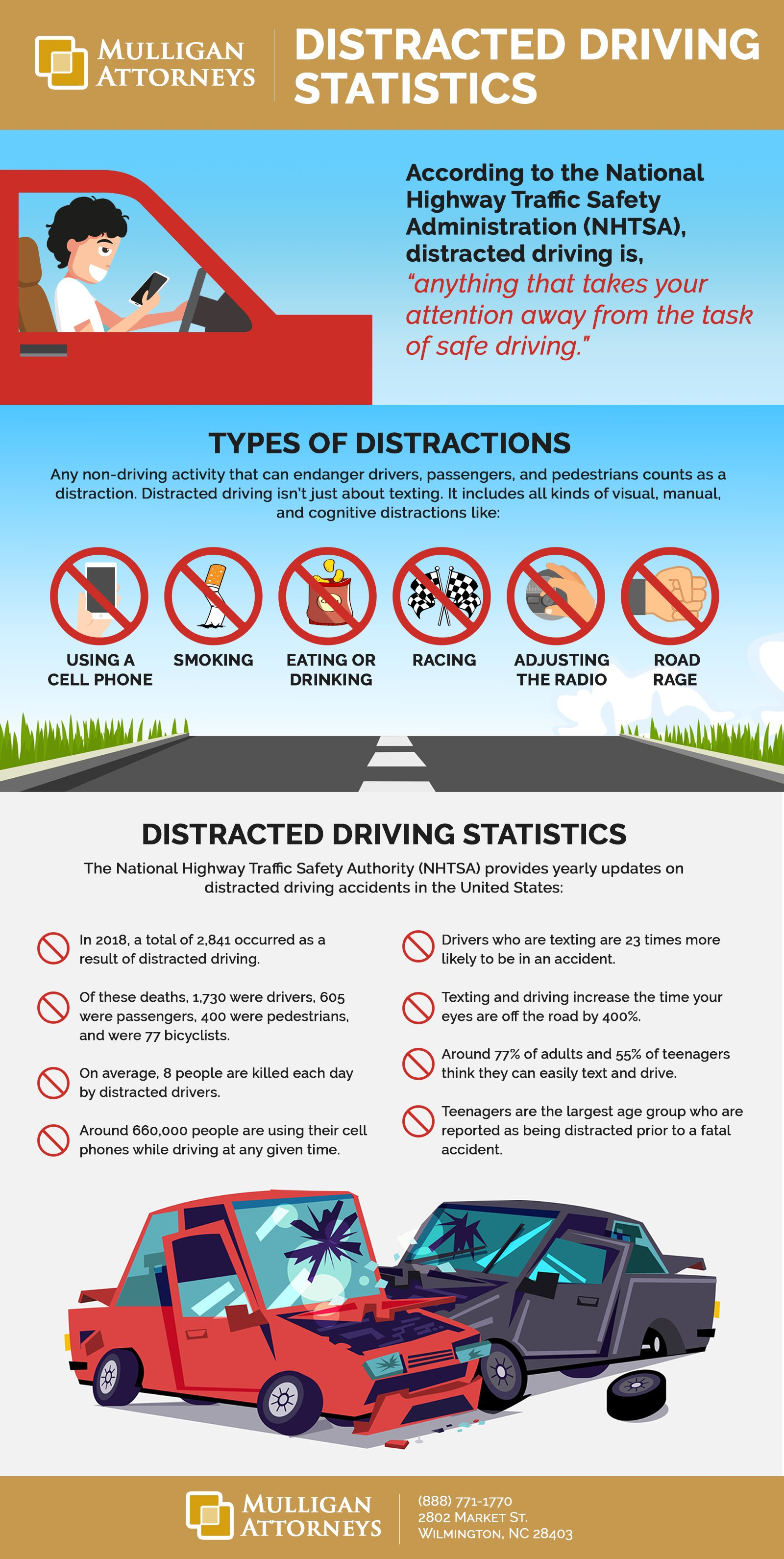 Distracted Driving Statistics - Mulligan Infographic - April 2020 (1)